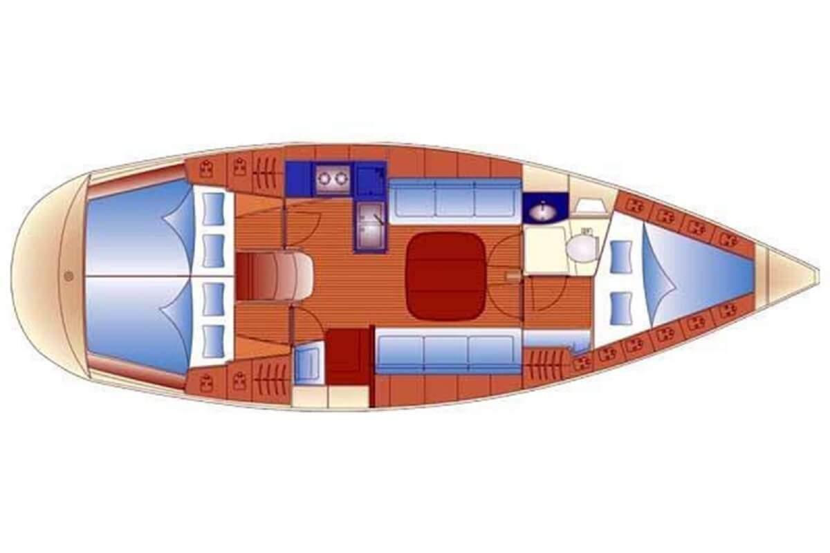 Boat Rental: Bavaria 36 Cruiser